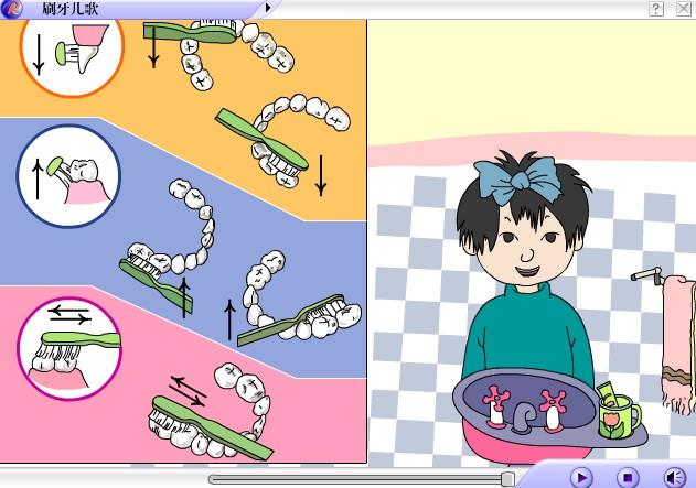 幼儿园小班语言:天天刷牙刷牙歌 (flash动画课件)
