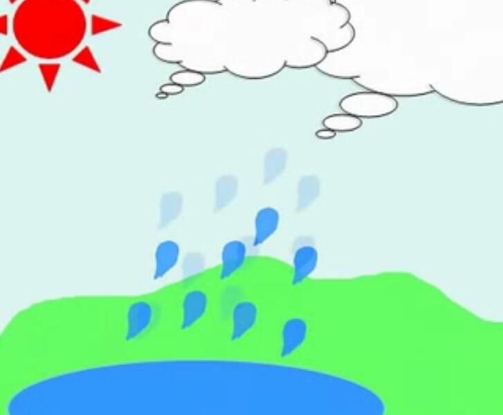雨的形成过程图_雨的形成